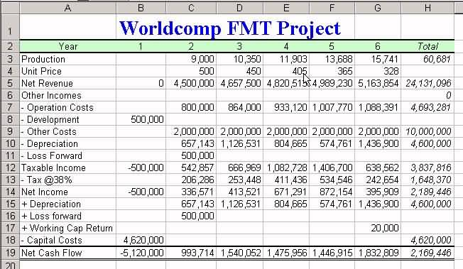 Cash flow projection worksheet examples