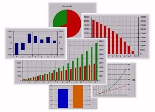 precision financial calculator irr npv xirr mirr investment loan